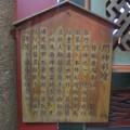 台灣府城隍廟-門神彩繪照片